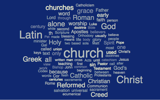 catholic-evangelical-word-cloud